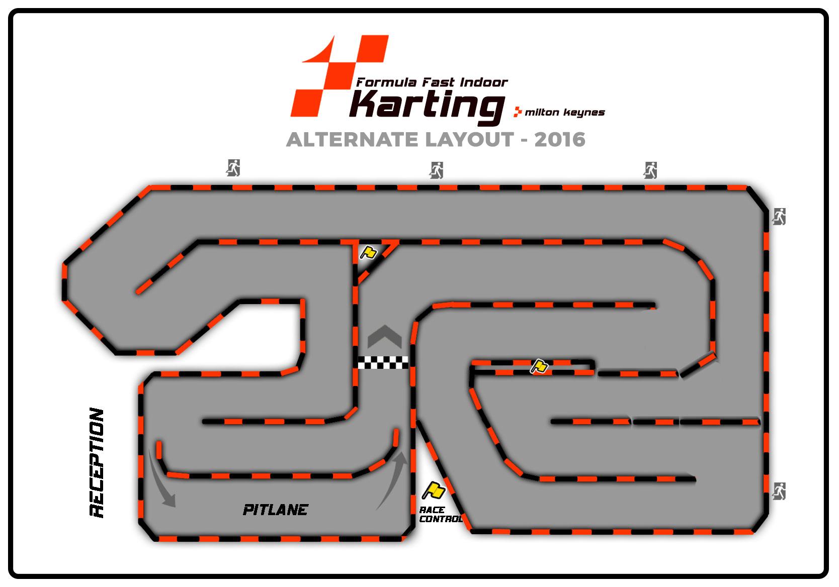 alternate track BRKC 2016
